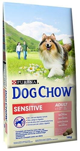 purina-dog-chow-sensitive-comida-seco-para-perro-adulto-con-salmon-14-kg