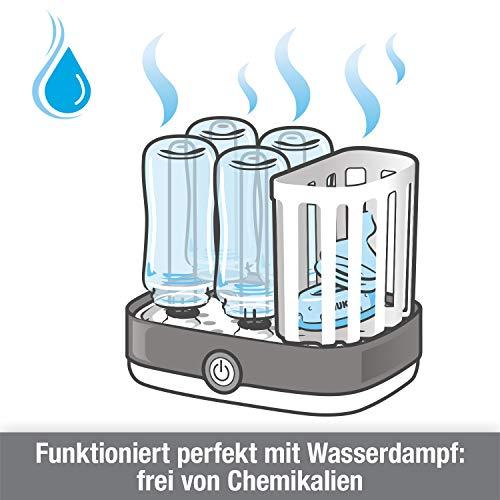 NUK Vario Express Dampf-Sterilisator für bis zu 6 Babyflaschen, Sauger & Zubehör - 2