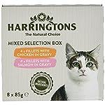 Harrington's A complete food 7