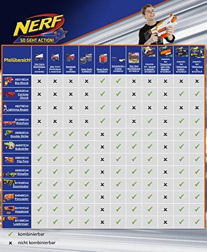 Hasbro Nerf A3901E35 – N-Strike Elite Rapidstrike, Spielzeugblaster - 2