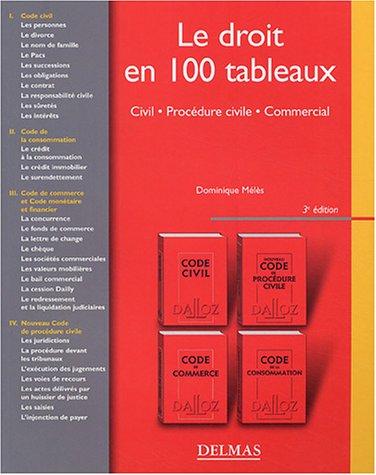 Le droit en 100 tableaux : Civil, Procédure civile, Commercial par Dominique Mélès