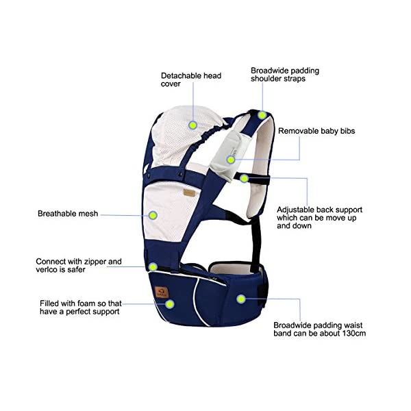 "Bebamour Baby Carrier Hip Seat 5 Carry Ways with Detachable Seat Breathable Baby Carrier for Newborn (Denium Blue) bebear ★ PROMISED QUALITY AND FABRIC - The baby carrier is made with 100% polyester with breathable cotton make baby feel comfortable and cozy. ★ ERGONOMIC DESIGNED - Although it is a baby carrier hipseat, it also is designed according to baby's growth. Suit for baby who is 0-36 months and whose capacity is between 0-33lbs (14.9KG). ★ LIGHTWEIGHT WITH 5 CARRY WAYS - Size of the baby carrier is L11.8""*H9.8""*W7.1""(L20*H25*W18CM); Weight is about 1.2lbs (0.58KG); You can use it by 5 carry ways, details in paper instruction manual. 3"
