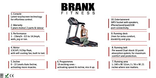 51KCzQfQVdL - Branx Fitness Foldable 'Elite Runner Pro' Soft Drop System Treadmill - 6.5HP Motor 0-22 Level Auto Incline - 'Dual Shock 10-Point Absorption System