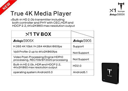 [Mit Wireless Mini Tastatur] SEGURO X1 Android 6.0 TV Box, KODI 16.1 Streaming Media Player Amlogic S905X Quad Core 2GB+8GB eingebaute WIFI mit vorinstallierte Add-ons, Support OTA Online Upgrade - 4