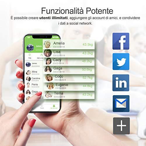 Bilancia Impedenziometrica iTeknic Bilancia Pesa Persona Digitale Massa Grassa Bluetooth Misura Precisa di Peso, Massa Magra, Massa Muscolare, BMI, Massa Ossea per Dispositivi iOS e Android - 6