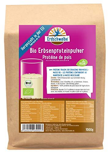 Erdschwalbe EU Bio Erbsenprotein - Hergestellt in der EU - 87{3b990d7e2943c5a6f14a24293b0470c9c5c0176a78e8470b24f15ea05cab997c} Proteingehalt - Veganes Eiweißpulver - 1 Kg