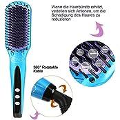 ACEVIVI AL002565_BL_1, ACEVIVI Ionen Keramik Glättbürste Haarglätter mit Warmluft und LCD EU Stecker Blau, A2565 (Körperpflege)