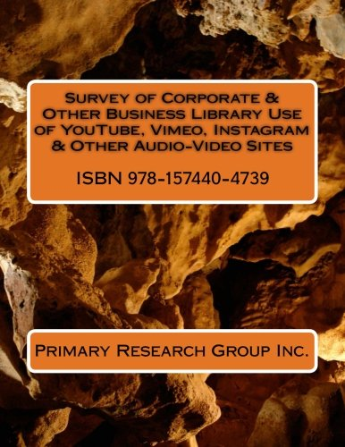 Survey of Corporate & Other Business Library Use of YouTube, Vimeo, Instagram & Other Audio-Video Sites
