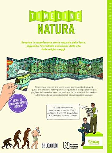 Timeline-natura-Con-gadget