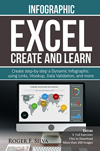 Excel Create and Learn - Infographic: Create Step-by-step a Dynamic Infographic Dashboard. More than 200 images and, 4 Exercises (English Edition)