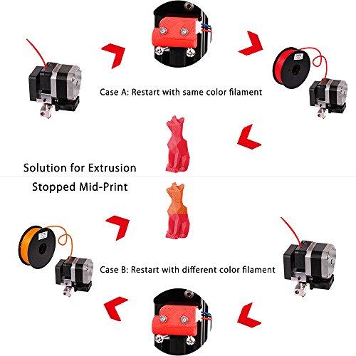 Pxmalion CoreI3 3D Drucker Kit Acrylic Prusa I3 - 5