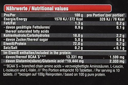 BWG Amino 20.000, Aminosäuren Komplex mit 900 Tabletten, Massiv hochkonzentiert, Großpackung, Muscle Line, Muskelaufbau, für Kraftsport und Bodybuilder