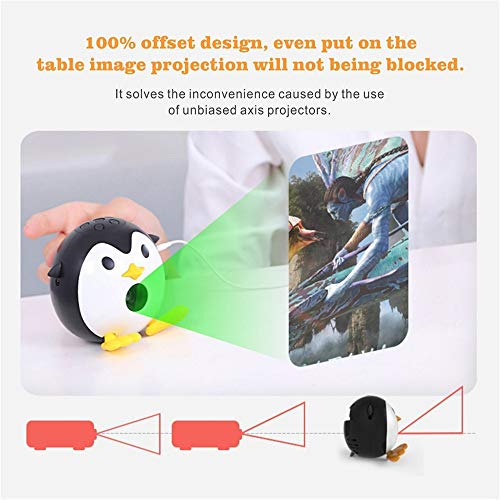Guowy Mini Wireless Unplug-In Projector DLP Home Cinema Pocket Projector HD Support 1080P Input Built-In Rechargeable Battery