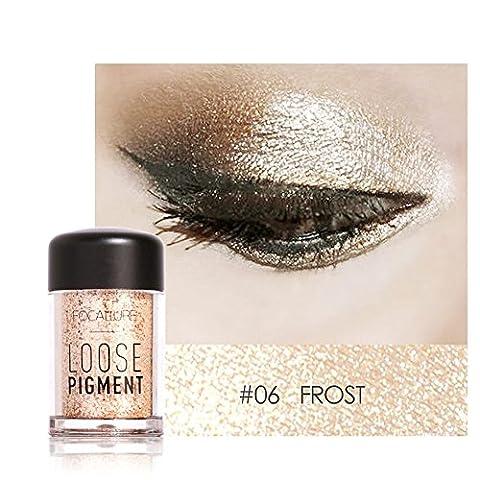 Eye Shadow Powder, Greencolourful Highlighter Makeup Shimmer Glitter Eye Shadow Powder Diamond Pearl Eye Shadow Lips Highlighter