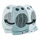 Einhell Heizlüfter HKL 2000 (2000 Watt, 2 Heizstufen, Ventilatorbetrieb, stufenloser Thermostatregler, Tragegriff) Test