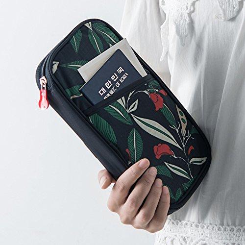 THEE Reisepassbeutel Kreditkarte Bargeld Organizer Reise Clutch Tasche Blau