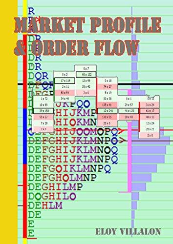 Market Profile & Order Flow