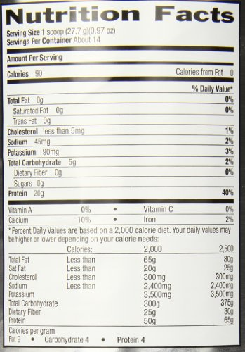 Biochem Sports Whey Protein Powder Sugar Free Vanilla – 13.7 oz