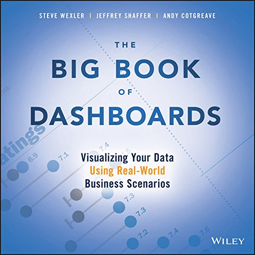 The Big Book of Dashboards: Visualizing Your Data Using Real-World Business Scenarios (English Edition) (Visualisierung Von Daten In R)