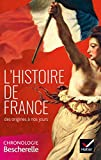 L'histoire de France des origines à nos jours: la chronologie Bescherelle