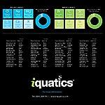 iQuatics Ocean Reef Pro Marine Saltwater Coral Premium Aquarium Salt - 10KG - Refill 5