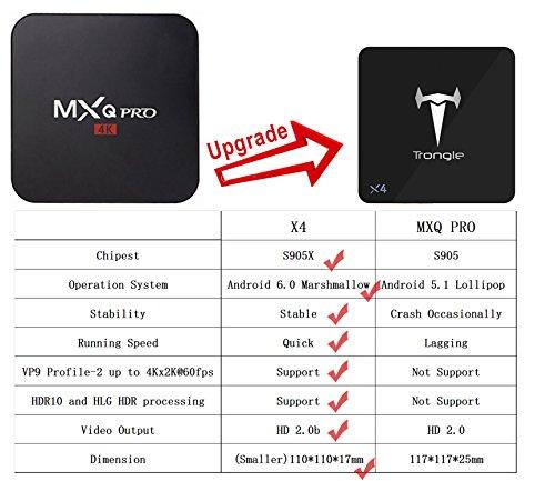 [2017 New Arrivals]SEGURO® X4 Amlogic S905X Quad Core Android 6.0 TV Box Media Player Mini PC TV Stick 4K 1G 8G WiFi Box per Intrattenimento Domestico