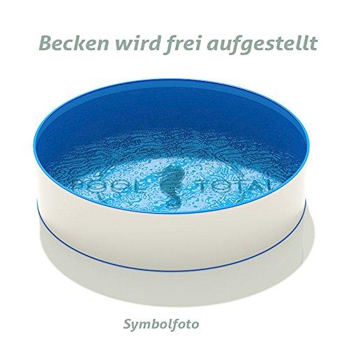 Aufstellbecken Ø 2,50 x 0,90 m Folie blau 0,6mm EB, Stahl 0,4mm   Stahlwand Rundbecken Made in Germany