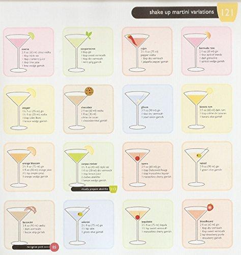 Schütteln Van (Der Museum Steckdose Charts von–FC 121–Gut Schütteln Martini Variationen–A3Poster Print)