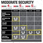 Kryptonite-Integrated-Chain-Locks-Catena-Integrata-Kryptolok-915-Unisex-Adulto