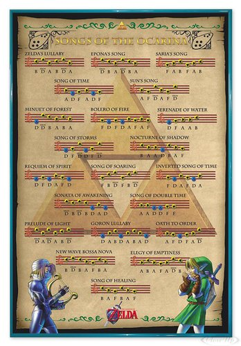 Close Up The Legend of Zelda Poster Songs of The Ocarina (94x63,5 cm) gerahmt in: Rahmen türkis