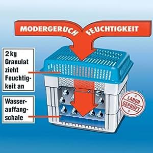 Feuchtigkeitskiller 2 kg Originalgerät