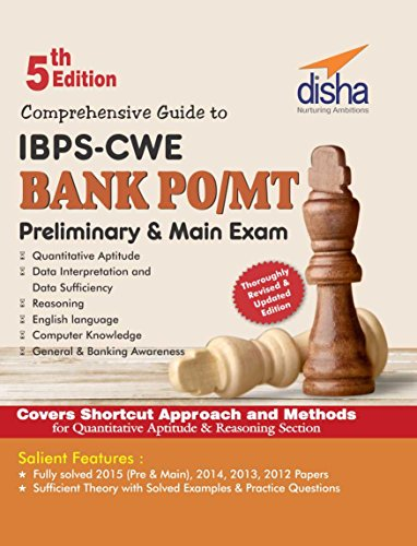 Banking Awareness For Ibps Clerk 2013 Pdf