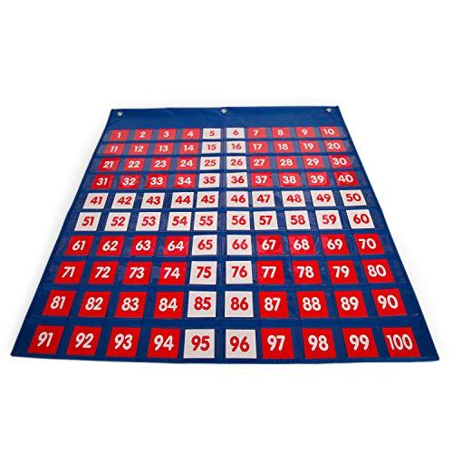 Laminierte Karteikarten mit Zahlen von 1-100 Lernhilfen für Lehrer und Grundlehrer. Didaktisches Montessori-Material Spiel mit nummerierten Spielsteinen zum Mathematik lernen