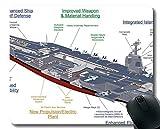Yanteng Cojín de ratón con Borde Cosido, portaaviones USS Gerald R. Ford Antideslizante de Goma para Juegos para Mouse