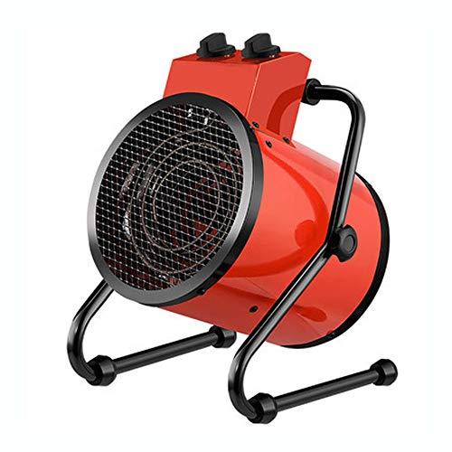 Heater AX Termoventiladores Calentador Ventilador