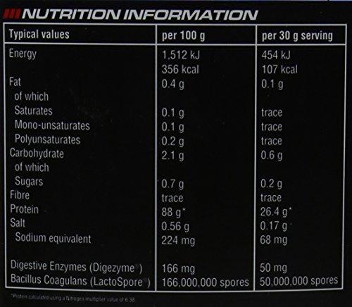Reflex Nutrition – Micro Whey – 2.27kg – Chocolate