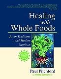 Körper Nutritions Bewertung und Vergleich