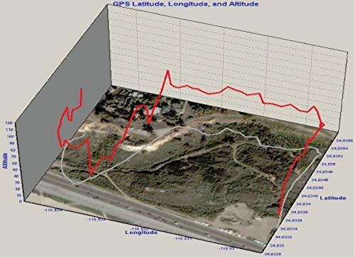 GPS Modul für rc-log Micropower e-logger Datenlogger - 6