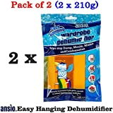 Interior Hanging Wardrobe Dehumidifier (2)
