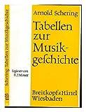 Tabellen zur Musikgeschichte : ein Hilfsbuch beim Studium der Musikgeschichte - Arnold (1877-1941). Moser, Hans Joachim (1889-1967) Schering