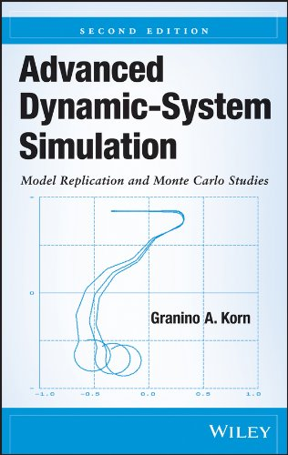 Simulation And The Monte Carlo Method Pdf