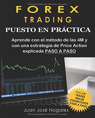 Forex Trading - Puesto en práctica