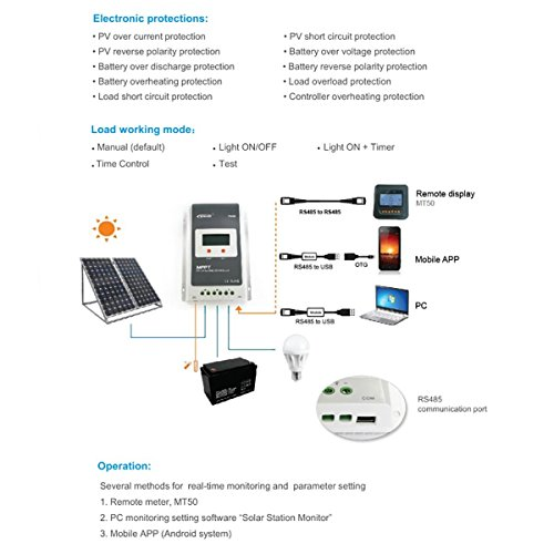 anancooler EPEVER Upgraded 30A MPPT Solar Charge Controller Tracer A 3210AN + Remote Meter MT-50 Solar Charge With LCD Display for Gel Sealed Flooded Lithium Solar Battery Charging-Negative Grounded