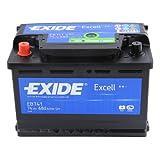 Exide Excell EB741 74Ah Autobatterie wartungsfrei