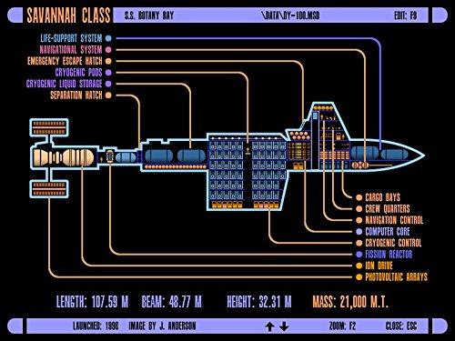 Der Museum Steckdose Charts von-lcars Savannah Class Schiff-A3Poster Druck