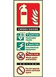 Caledonia Schilder 41217s CO2Feuerlöscher Zuordnung Sign Foto leuchtenden selbstklebend, Vinyl, 75mm x 200mm x 200mm