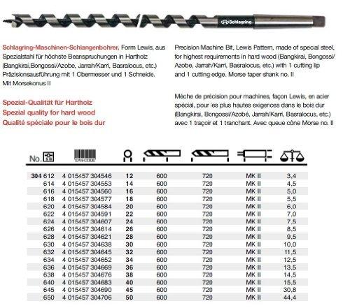 Poing américain-Machines-Mèche hélicoïdale pour bois dur-ges. Longueur 720Ø de 14