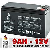 Blei Akku 12V 9Ah Batterie Bleigel Gel AGM Batterie ersetzt 7Ah 7,2Ah 12Volt