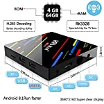 4G-64GB-TV-Box-Yongf-H96-Max-Android-81-Smart-TV-Box-RK3328-Quad-Core-64bit-Cortex-A53-4-GB-64G-Gift-Box-Penta-Core-Mali-450-up-to-750Mhz-Full-HD-H265-Dual-WiFi-Smart-Set-Top-Box-with-Remote