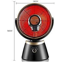 GJM Shop Calefacción Por Tubo Halógeno Calentador De Reflector De Placa De Aluminio De Escala De